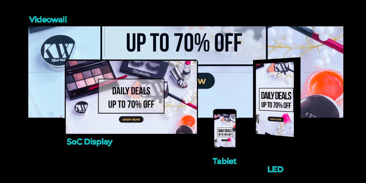Multi Screen Digital Signage
